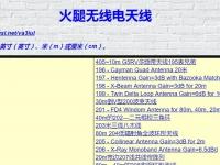 发现一个各种短波天线图片、尺寸的网站